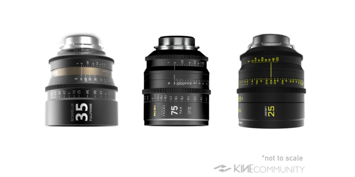 A primer on the Kinefinity Mavo Lenses